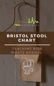 Bristol Stool Chart Poo Chart Stool Chart Goodmix