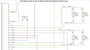subaru forester engine wiring diagram wiring library 2000 subaru legacy stereo wiring diagram opinions about wiring rh hunzadesign co uk 2003 subaru forester