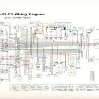 2006 honda metropolitan wiring diagram wiring diagrams best wiring wikidiy co small 200 thumbnail and9gcq17tjc yamaha chappy wiring diagram 2006 honda metropolitan wiring diagram