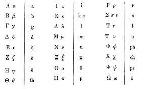 Διεθνές φωνητικό αλφάβητο φρ ως ουσ ουδφράση ως ουσιαστικό. Greek Letter Pronunciation And The Greek Alphabet Song Hubpages