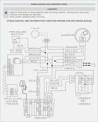 utica wiring harness trusted wiring diagram utica wiring harness wiring diagram schematics harley wiring harness diagram utica wiring harness