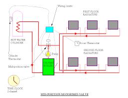 drayton time clock wiring diagram efcaviation com drayton lp711 wiring diagram drayton lifestyle y plan wiring diagram wiring diagram 506 Drayton Lp711 Wiring Diagram