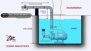 taro zr series installation youtube Grundfos Submersible Pump Wiring Diagram taro zr series installation grundfos submersible pump installation manual