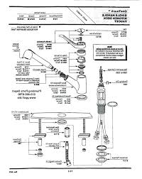 fresh inspiration moen shower faucet installation bosssecurity me kitchen luxury how to install valve rough