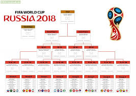 World Cup Fixture Chart Oc World Cup Fixture Planner 14 Different Time Zones A0