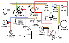 old car wiring diagrams old discover your wiring diagram collections simple auto electrical wiring diagram nodasystech