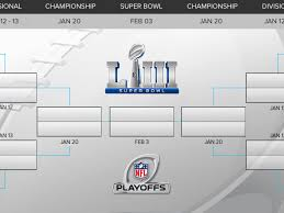 Nfl Playoff Bracket 2018 Chart Nfl Playoff Bracket Schedule 2018 2019 Wild Card Games