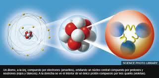 Murray Gell-Mann, acuñó el término quark y su clasificación de las  partículas elementales introdujo el orden en el caos | Rincón Educativo