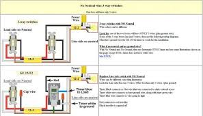 m460 g wiring diagram ge dryer timer switch wiring diagram ge image ge clothes dryer wiring diagram ge auto wiring