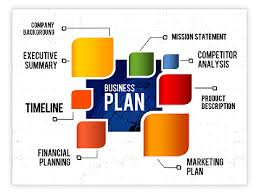 How To Make Business Plans For Small Business In India - Smejoinup