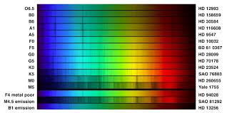 Helium Light Spectrum Earthguide Sdusd