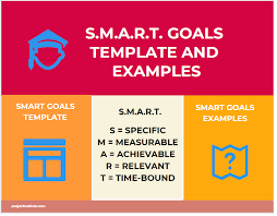 Smart Goals Template Smart Goals Template And Examples Projectcubicle