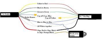 6 pin trailer wiring harness diagram diagram 6 Pin Trailer Connector Diagram 7 pin round trailer connector wiring diagram inspirational 4 way