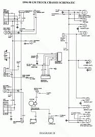 simple tail light wiring diagram 1995 chevy truck chevy truck trailer light kit wiring instructions simple tail light wiring diagram 1995 chevy truck chevy truck trailer wiring schematics wiring diagram