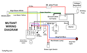 motorcycle headlight relay wiring diagram wiring diagram bare bones harley wiring truenorthmetal com