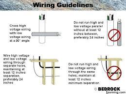 low voltage wiring basics low voltage transformer wiring diagram low voltage wiring basics fundamentals of structured wiring low voltage wiring basics low voltage wiring