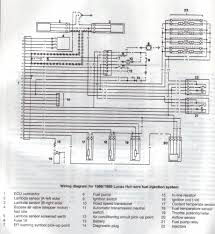rover v8 efi wiring diagram wiring diagram \u2022  at 1985 Land Rover Defender 110 3 5 V8 Wiring Diagram