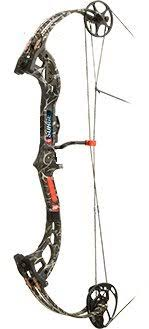 Pse Surge Draw Length Chart Reviews Pse Surge Skullworks Camo 70 Rh Andrewhazonrgh