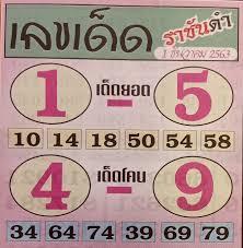 อยากถูกหวยดูใบนี้ เลขเด็ด☆เลขเด็ด ราชันดำ งวดประจำวันที่ 1 ธันวาคม 2563 ⋆  หวยแม่นๆ.com