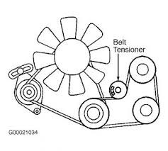 2006 suzuki xl7 engine diagram belts 2006 diy wiring diagrams 2002 suzuki xl7 adust power steering belt 2002 xl 7