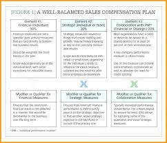 Bonus Proposal Template Unique Sales Commission Structure Excel