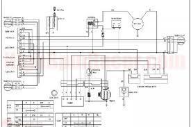 honda xrm 110 wiring diagram wiring diagram and schematic Honda Xrm 110 Wiring Diagram honda wave 110 alpha wiring diagram honda xrm 110 wiring diagram pdf