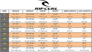 Womens Wetsuit Size Chart Guide 7 Brands