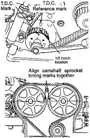 repair guides engine mechanical timing belt and sprockets click image to see an enlarged view