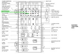 2001 explorer fuse box diagram 2001 wiring diagrams 2001 ford explorer power distribution box diagram at 2001 Ford Explorer Sport Fuse Box Diagram