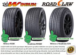 BMW Convertible best tires for bmw : 265/60R18 SUMMER TIRES / SNOW TIRES