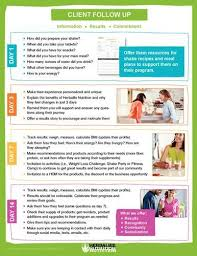 Customer Support Tools Herbalife Nutrition Challenge