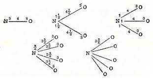 Valence Chemistry Wikipedia