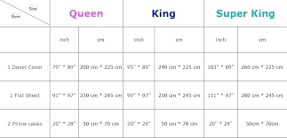 dimension of king size bed european bed sizes european king size bed ikea michalice
