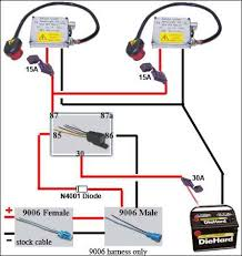 t bucket wiring harness car fuse box and wiring diagram images showth on t bucket wiring harness