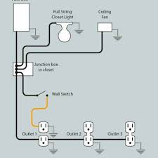 4 wire outlet diagram fresh what is wiring diagram diagram tutorial 4 wire 220 outlet diagram 4 Wire Outlet Diagram #33