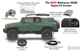fj cruiser reference 450q