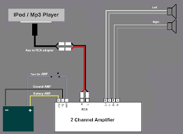 4 channel amp wiring diagram 4 wiring diagrams online 4 channel amp wiring diagram annavernon