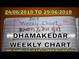 Videos Matching Kalyan 26amp Mumbai 24 06 2019 To 29 06