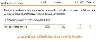 Informe Financiero 1805 Informe Financiero 2 Latorre Y Vegas Economistas Auditores