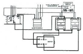 club car 48 volt wiring diagram wiring diagrams 48v golf cart wiring schematic nilza