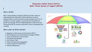 Rti Behavior Flow Chart Multitiered Systems Of Support Response To Intervention