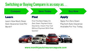 Full Coverage Auto Insurance Quotes Interesting Get Full Coverage Auto Insurance Quote