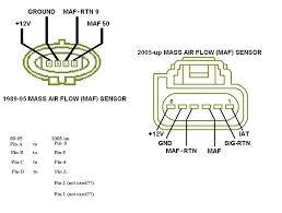 air flow sensor wiring diagram data wiring diagram blog maf wiring diagram simple wiring diagram site 1996 cavalier ignition wiring diagram air flow sensor wiring diagram
