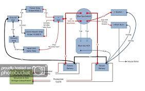 moomba wiring diagram wiring diagram libraries moomba outback wiring diagram 01 wiring diagram third level