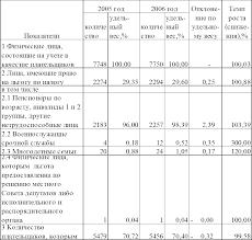 Отчёт по производственной практике в налоговой инспекции Сердало Государственное предприятие Донецкий центр стандартизации метрологии и сертификации Отчет по производственной практике в налоговой инспекции