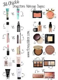 high end makeup dupes with