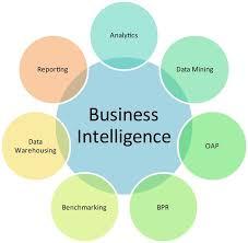 business intelligence analyst job description t buzzed data warehouse analyst job description