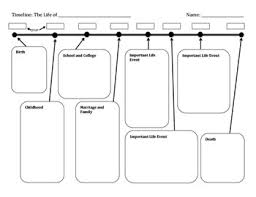 Biography Timeline Graphic Organizer Template