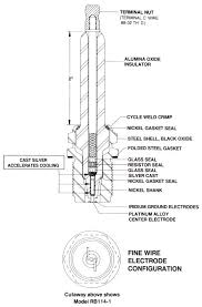bg spark plugs cost to replace spark plugs and wires at Spark Plugs Diagram