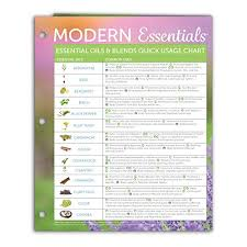 Essential Oil Benefits Chart Modern Essentials Essential Oils Blend Quick Usage Binder